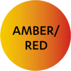 Score: Amber/Red