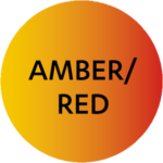 ICAI amber/red score