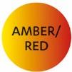 Amber Red score