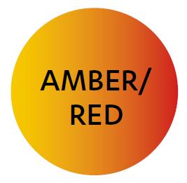 amber/red score