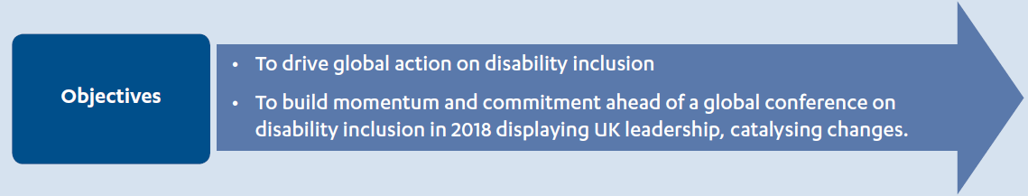 Arrow showing DFID's objectives are: • To drive global action on disability inclusion and to build momentum and commitment ahead of a global conference on disability inclusion in 2018 displaying UK leadership, catalysing changes.