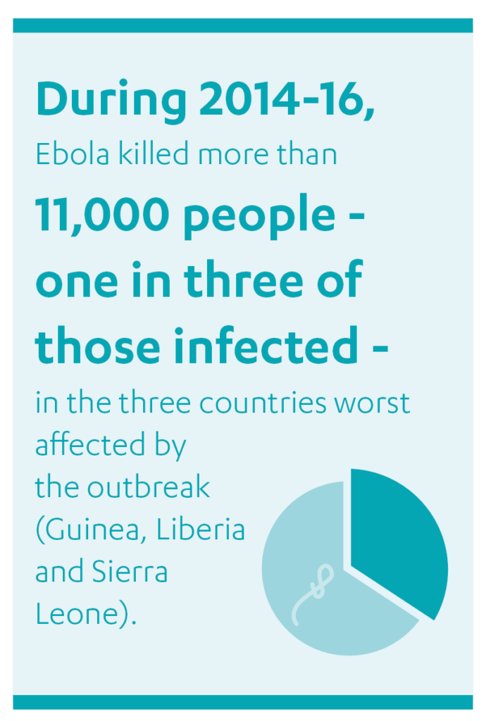 """Quote box: """"During 2014-16, Ebola killed more than 11,000 people - one in three of those infected - in the three countries worst affected by the outbreak (Guinea, Liberia and Sierra Leone)."""""""