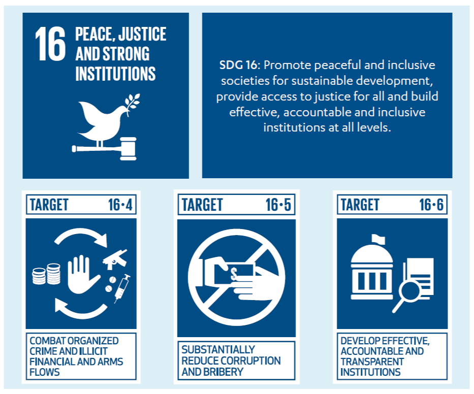 SDG 16 and the targets most directly related to corruption and illicit financial flows