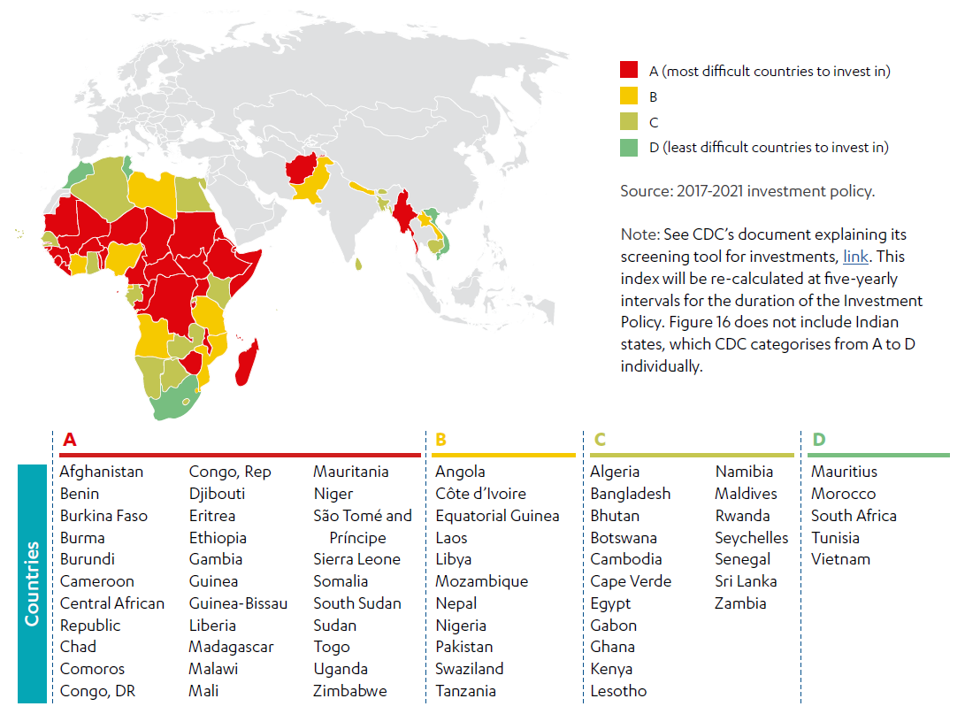 Map of CDC's categorisation of countries in which it invests in by investment difficulty