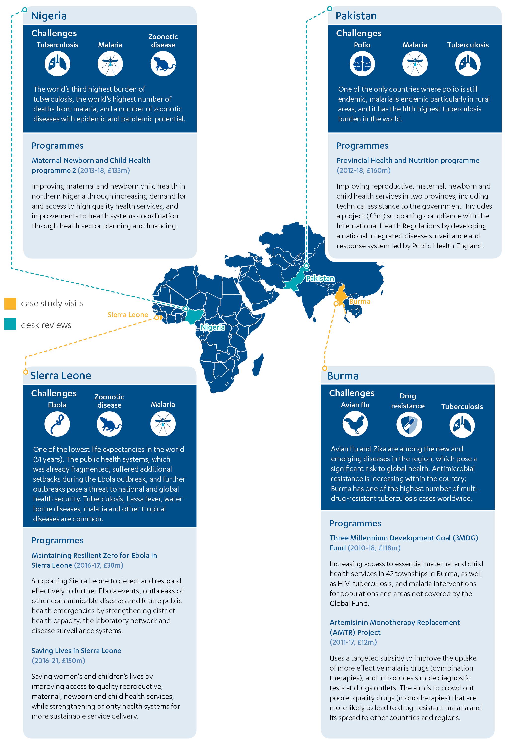 Map showing country case studies: Nigeria, Pakistan, Burma and Sierra Leone.