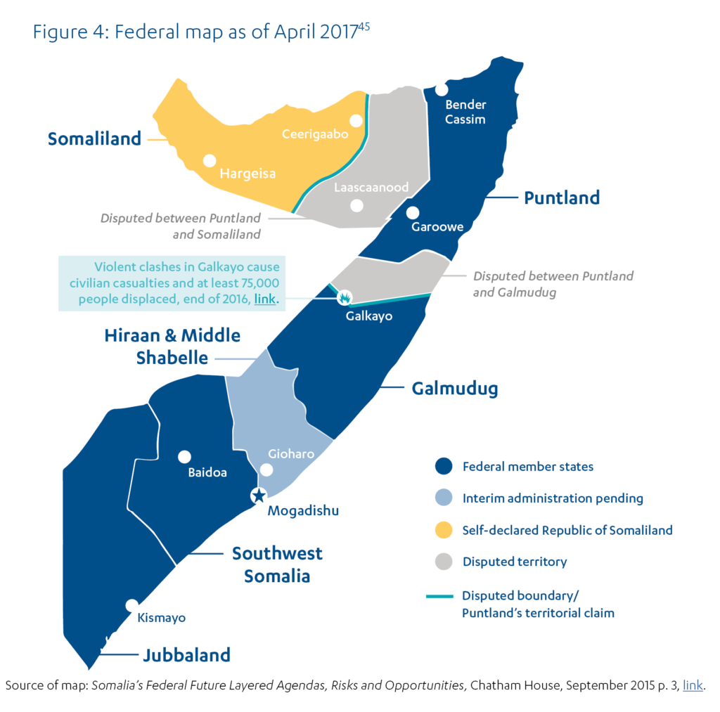 Map of Somalia showing different federations in Somalia as of April 2017.