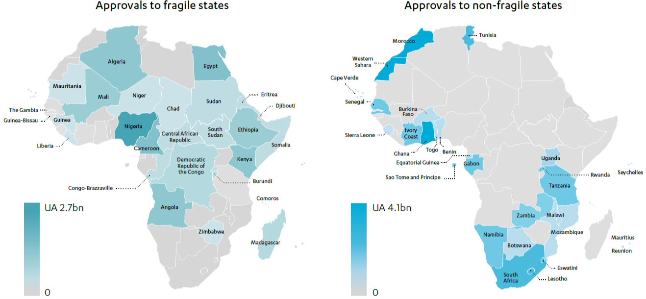 Maps showing AfDB Group lending to DFID fragile states (2014-19) and non-fragile states