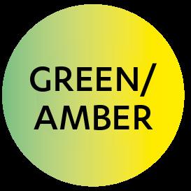 ICAI score Green Amber