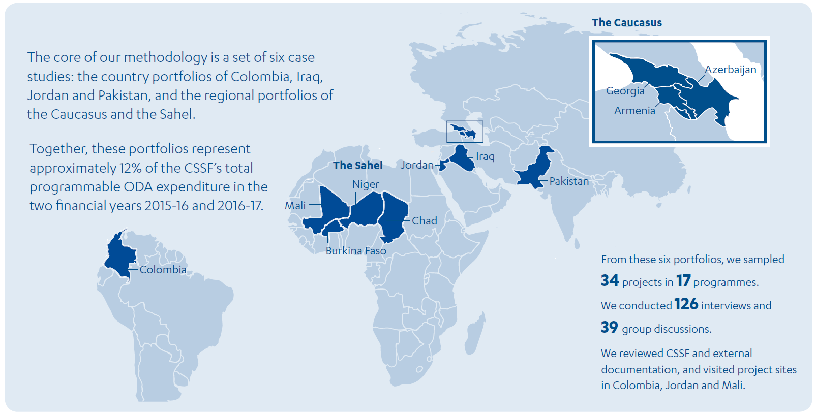 Map showing country case studies: Colombia, The Shael, Mali, Burkina Faso, Jordan, Iraq, Pakistan and the Causasus.